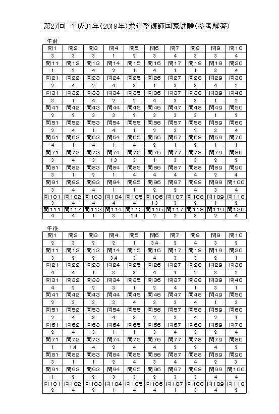 第27回柔道整復師国家試験(参考解答)